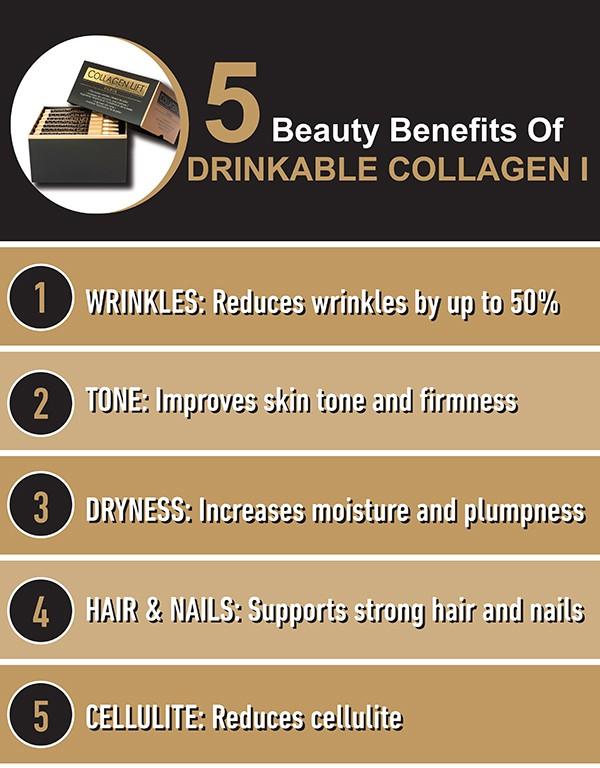 collagen-lift-paris-benefits-info-graphic Collagen Lift 'Black Box'